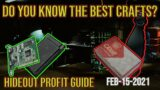 Max out profits in your Hideout – Escape from Tarkov – Hideout Money Making Guide