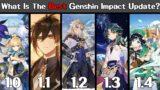 What Is The Best Genshin Impact Update? (Genshin Impact Community Polls!)