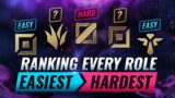 Ranking EVERY ROLE From EASIEST to HARDEST – League of Legends Season 11