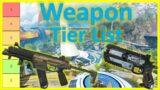 Weapons Tier List – Apex Legends Season 7